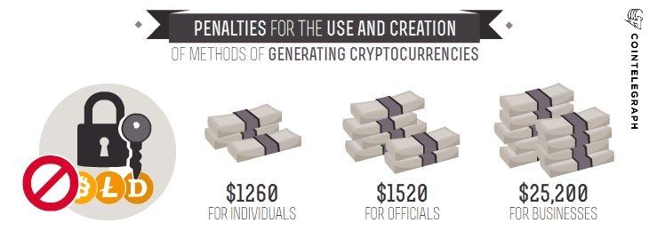 bitcoinverbot