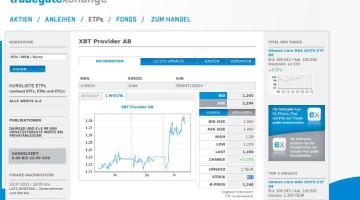 Bitcoin ETPS