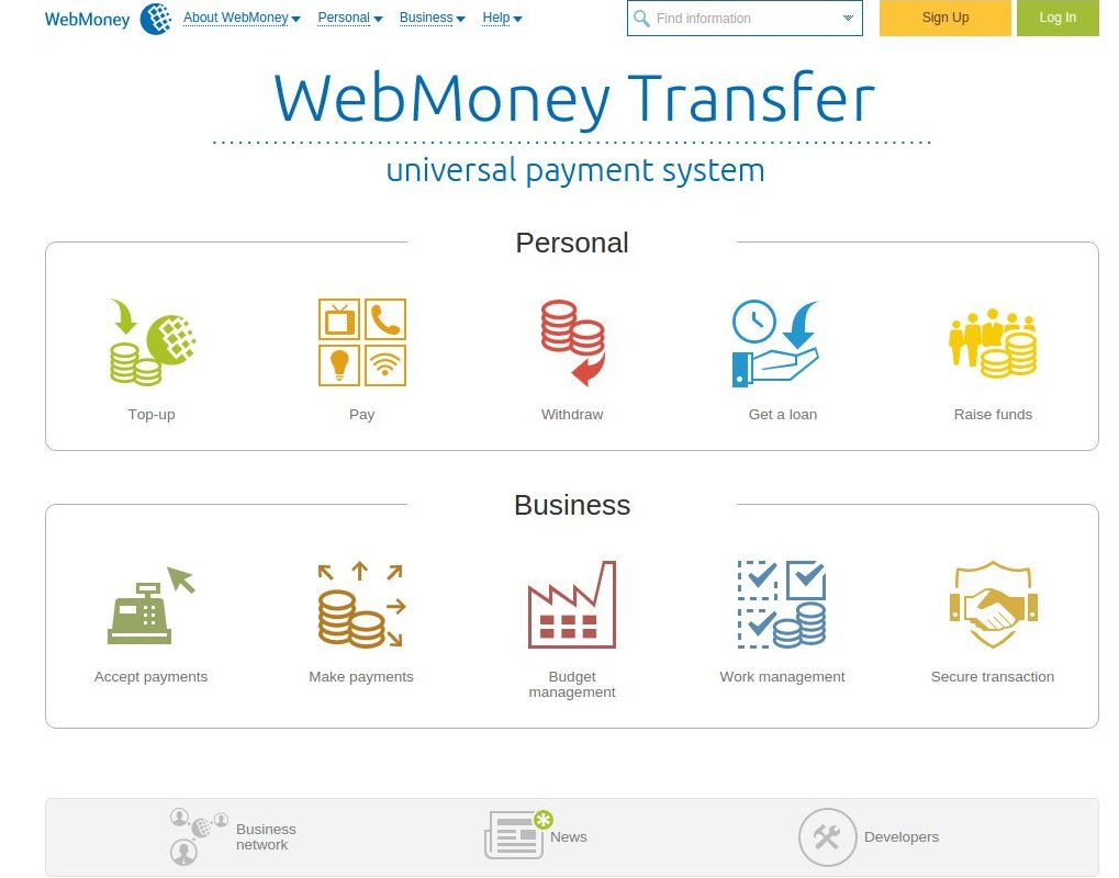 PayPal Alternative: Webmoney