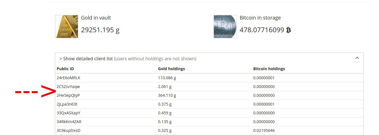 Vaultoro - The Bitcoin Gold Trading Platform