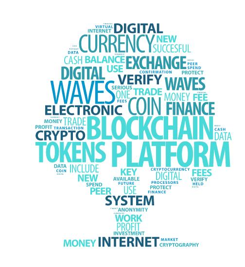 Waves Blockchain Wordcloud