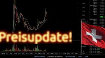 Bitcoin kaufen: Preisupdate