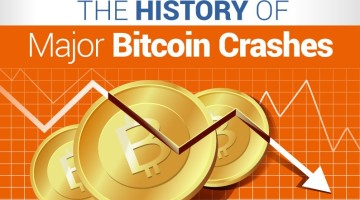 History of Bitcoin Crashes