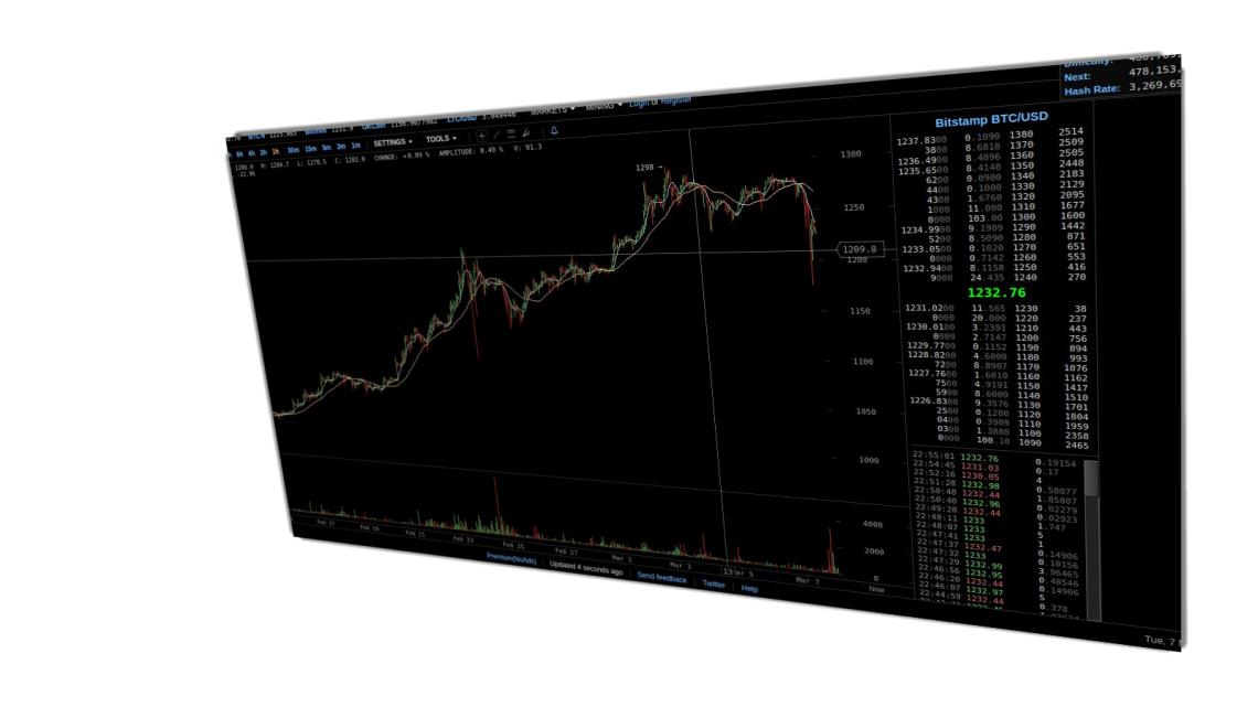 Börse: Geduld