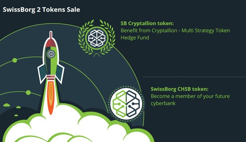 SwissBorg Token Sale