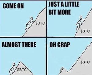 Bitcoin Blase