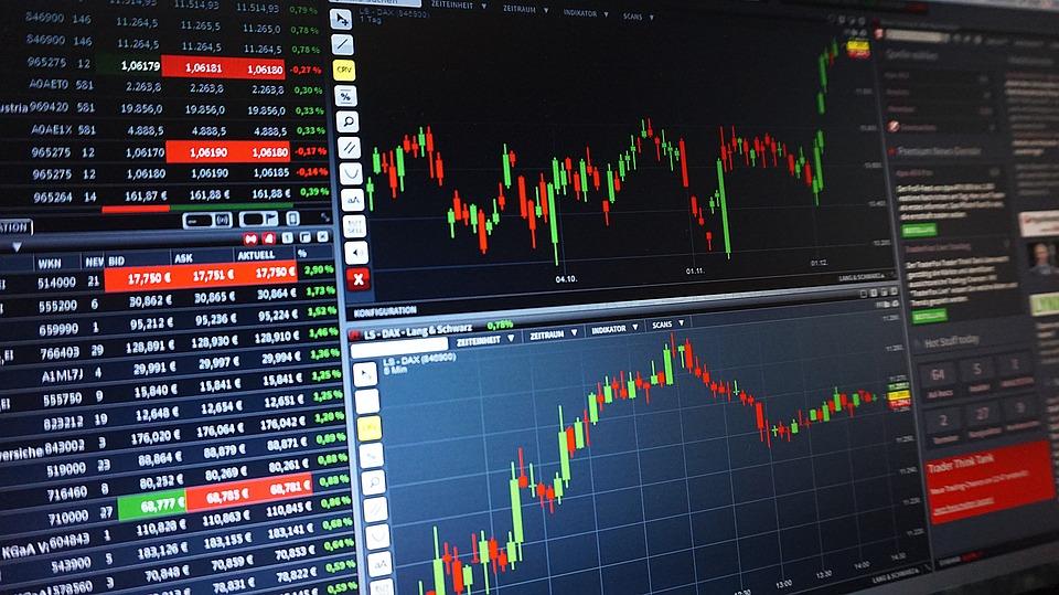 Chart Price Markets