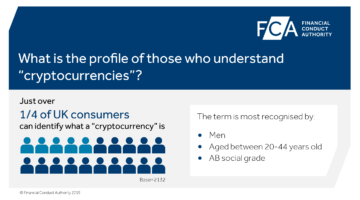 What is the profile of those who understand cryptocurrencies?