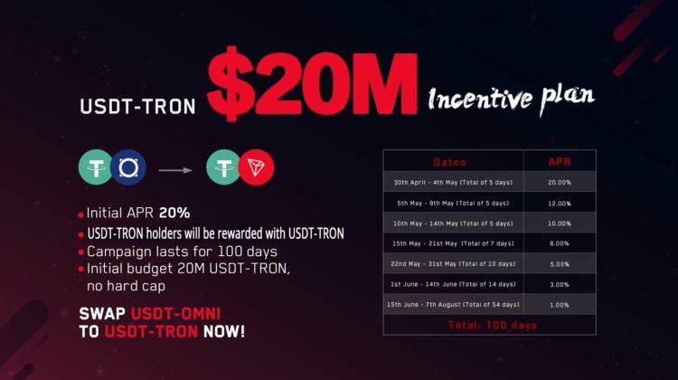 Justin Sun der Gründer und CEO von TRON lockt User mit Gratis Geld.