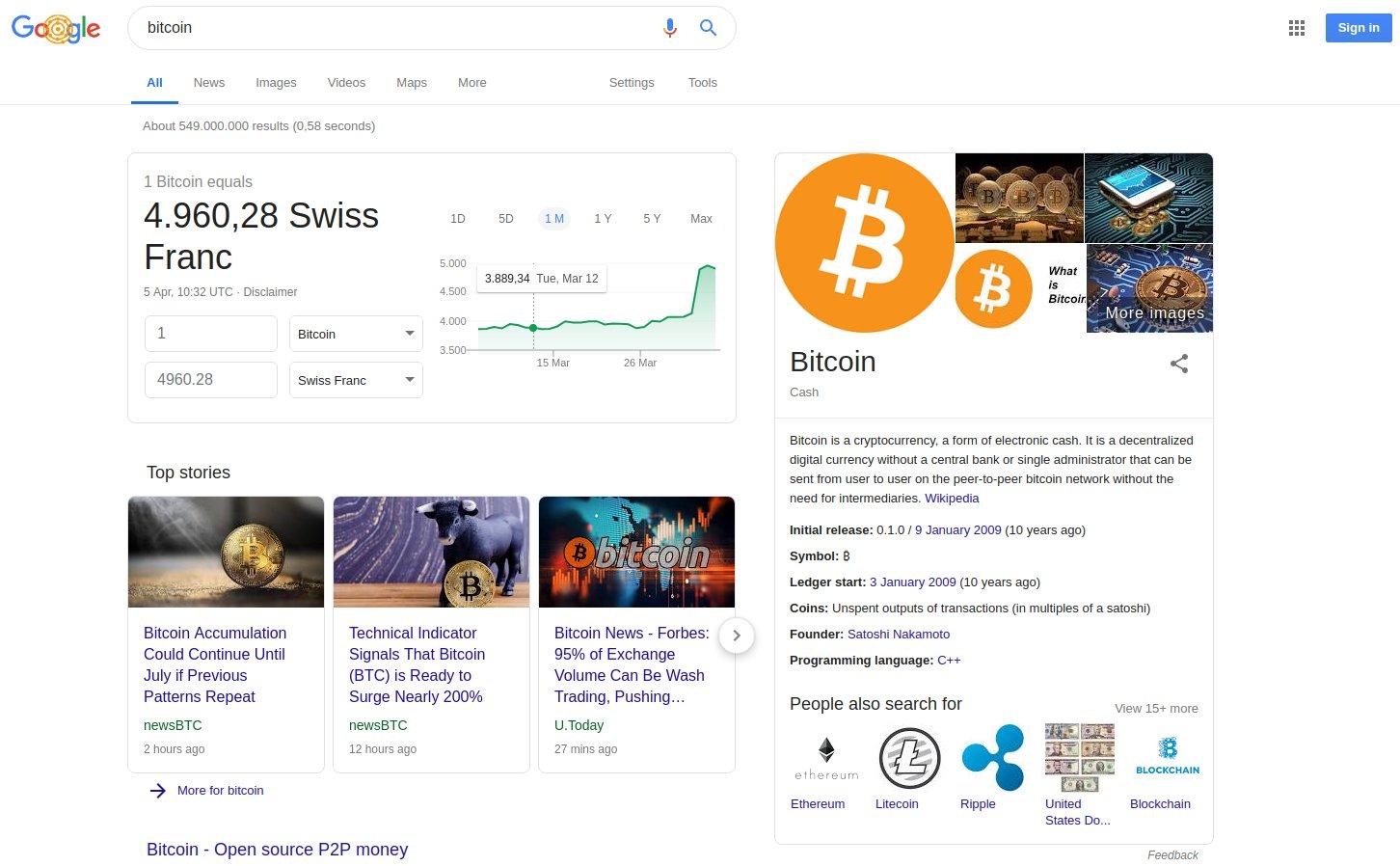 """Google SERPs: Neu gestaltete Resultatseite für das Keyword """"Bitcoin""""."""