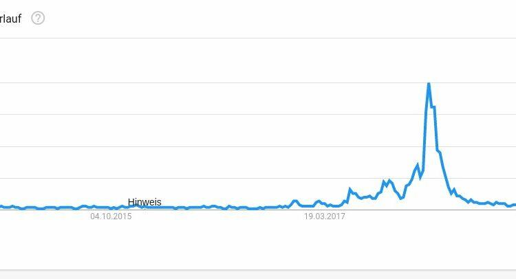 """Google Trend: Keyphrase """"Bitcoin kaufen"""", weltweite Suchanfragen der letzten 5 Jahre"""