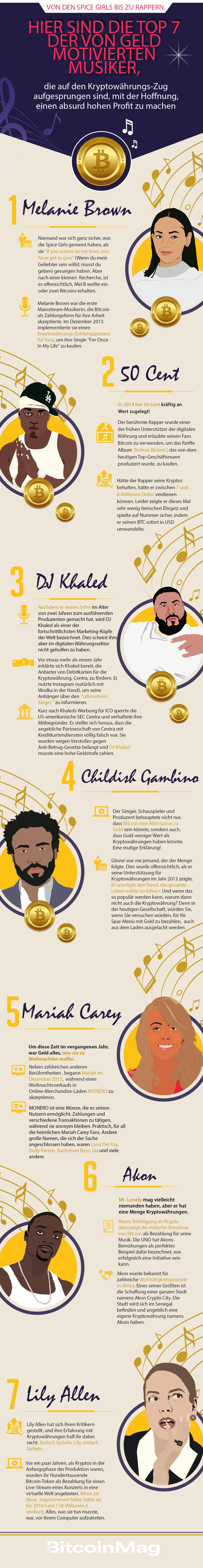 Musikstars und Bitcoin