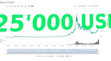 25000 USD Bitcoin
