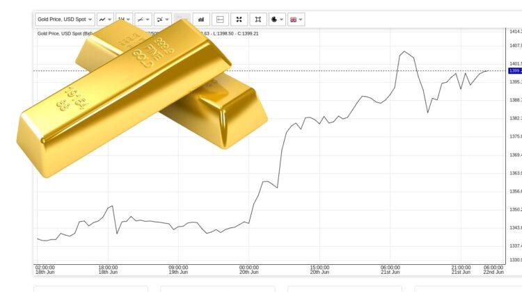 1400 Dollar pro Feinunze: Goldpreis steigt auf Sechs-Jahres-Hoch!