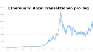 Chart: Anzahl Ethereum-Transaktionen pro Tag