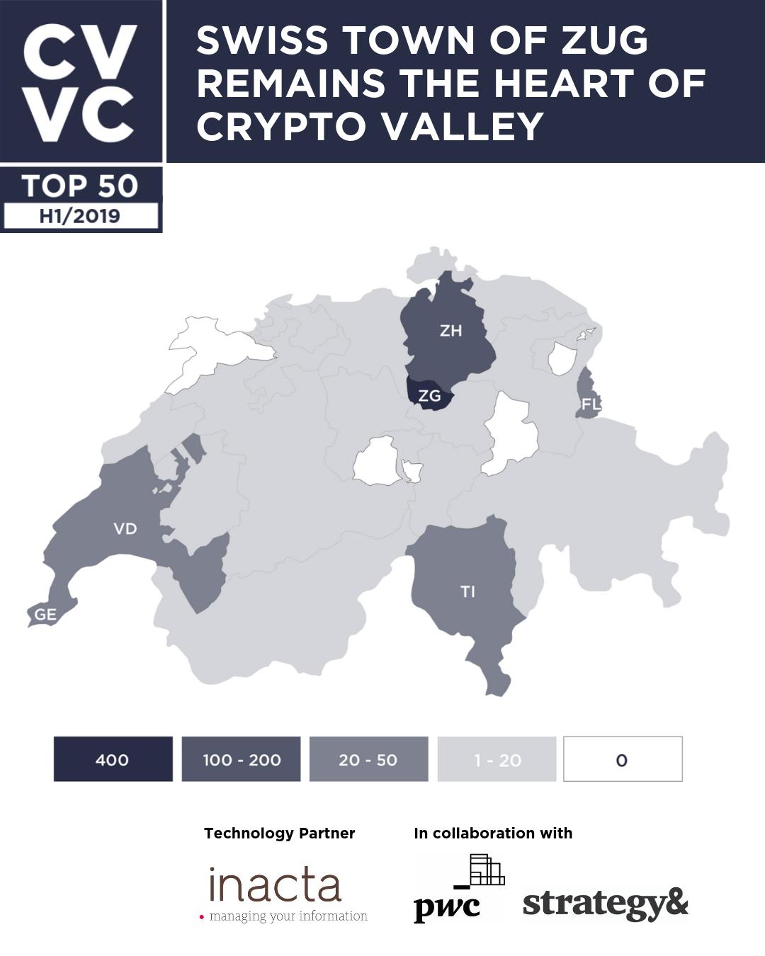 Crypto Valley canton statistics