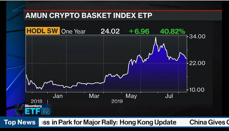Amun Krypto Basket Index auf Bloomberg TV.