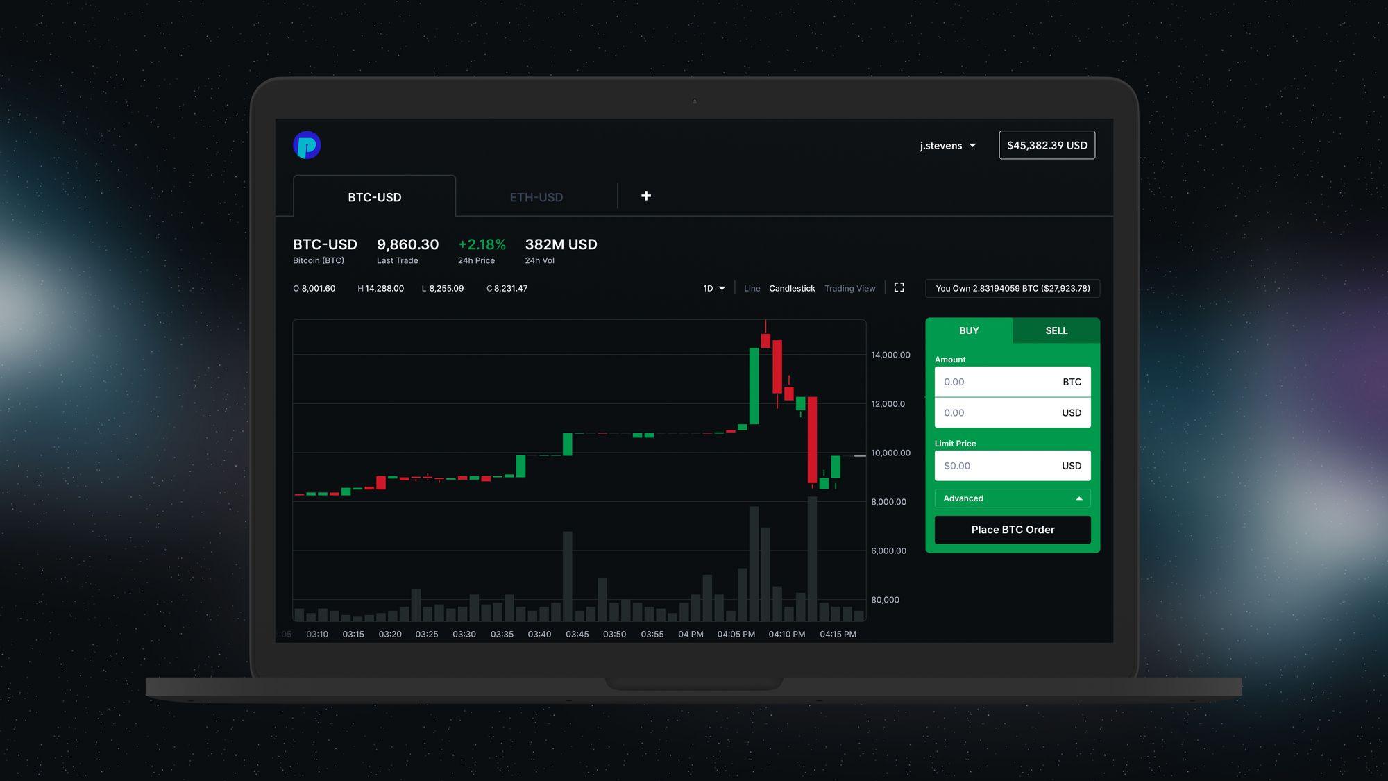 Wallet-Provider Blockchain startet eigene Kryptobörse The Pit