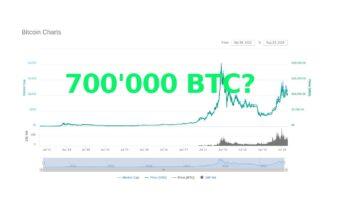 Ist ein Bitcoin-Preis von 700'000 US-Dollar möglich?