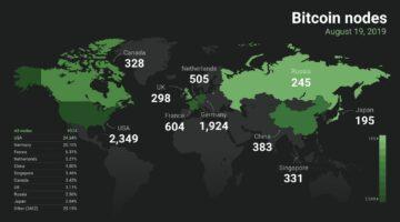 Bitcoin Nodes sind die Knotenpunkte in der Blockchain. Sie sind der Garant für Sicherheit, Stabilität und Tempo im Netzwerk, auf dem Bitcoin technisch beruht.