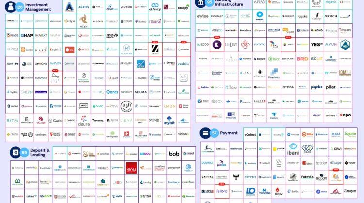 Swisscom Startup Map August 2019