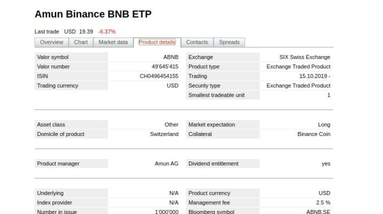 Amun Binance BNB