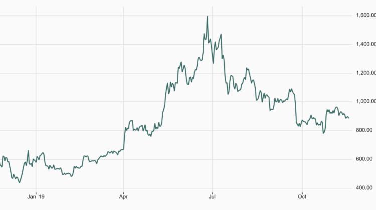 SEBA Bank startet mit Investmentlösungen und lanciert neuartigen Krypto-Index
