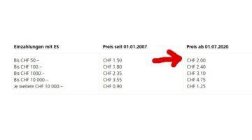 PostFinance erhöht die Schalterzahlungstaxe